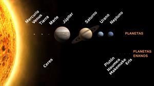 El planeta Tierra en el Sistema Solar (ING de España)