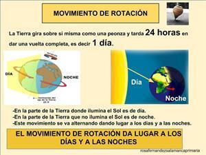 El Sistema Solar. Movimiento de Rotación y traslación. Fases de la luna.