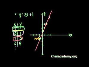 Gráficos Lineales (Khan Academy Español)
