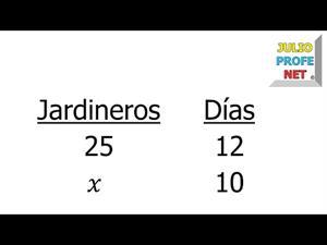 Regla de Tres Simple Inversa. Problema 1 (JulioProfe)