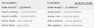 Sustantivos contables e incontables (shertonenglish)