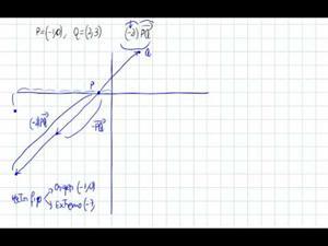Producto de un escalar por un vector