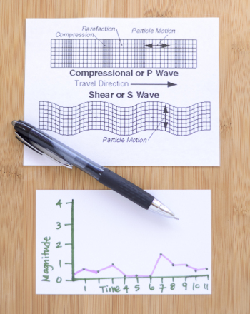 How Fast Does a Seismic Wave Travel?