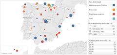 GNOSS se suma al Mapa de Inteligencia Artificial de España publicado por el Ministerio de Ciencia