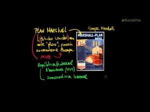 Guerra Fría: Plan Marshall. Creación muro de Berlín