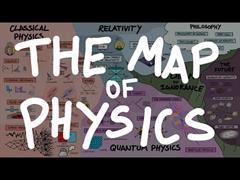 O mapa da física