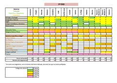 Análisis del proceso de implantación de la LOMCE