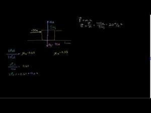 Ejemplo de fricción estática y cinética (Khan Academy Español)