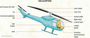 Helicopter  (Visual Dictionary)