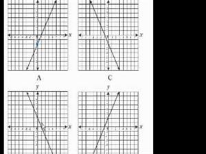 Ca 4 - gráficando desigualdades (Khan Academy Español)