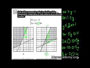 Desigualdad matemática en sistemas de ecuaciones lineales (Khan Academy Español)