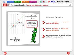 Funciones lineales. Recta que pasa por dos puntos. Matemáticas para 2º de Secundaria