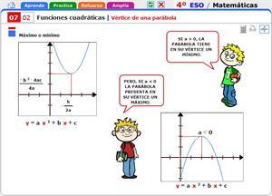 Vértice de una parábola. Matemáticas para 4º de Secundaria