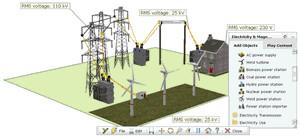Simulador de: Central eléctrica y circuito analógico básico. Electricity and Magnetism. Yenka