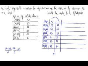 Media de una distribución discreta con intervalos