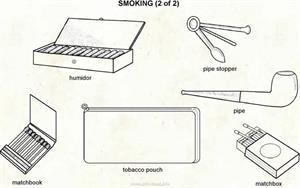 Smoking 2  (Visual Dictionary)