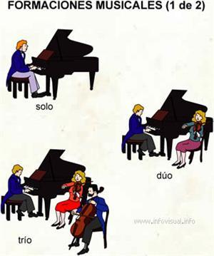 Formaciones musicales - Grupo de música (Diccionario visual)