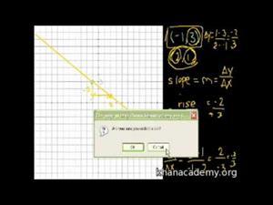 Problemas de Pendientes 1 (Khan Academy Español)