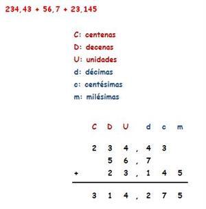 Suma y resta con decimales