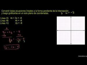Convertir el intercepto de la pendiente de una recta (Khan Academy Español)