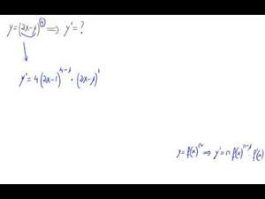 Derivada - Potencia de polinomio