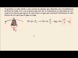 Aplicación dinámica del movimiento circular uniforme. Cibermatex
