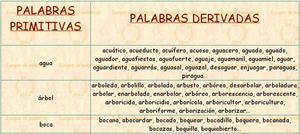 Palabras primitivas y derivadas. Juegos de palabras