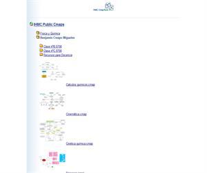 Mapas conceptuales creados por Benjamín Crespo Migueles con CmapToll. (cmapspublic.ihmc.us)