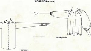 sostén (Diccionario visual)