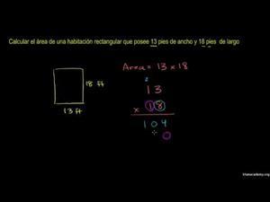 Multiplicación de números enteros y aplicaciones 5 (Khan Academy Español)