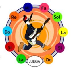 Piki simón, juega y aprende las notas musicales