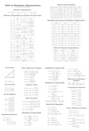 Tabla de Identidades Trigonométricas (neoparaiso.com)