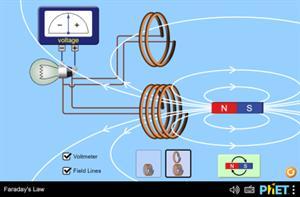 Elektromagnetische Induktion