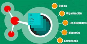 Tabla periódica interactiva. Vacaciones de verano 2015