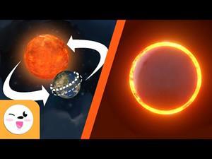 Rotación, traslación y eclipses (para niños)