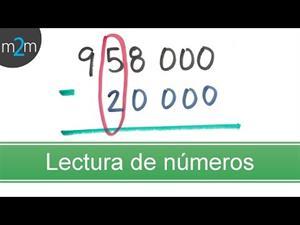 Lectura de números enteros │ problema 1