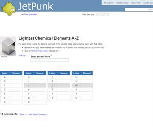 Lightest Chemical Elements A-Z