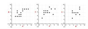 Estadística bidimensional - 1º Bach