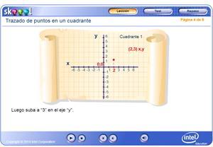 Skoool:Trazado de puntos en un cuadrante (Educarchile)