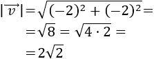 Ángulo entre dos vectores de R²