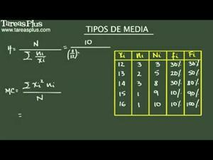 Tipos de media: simple, ponderada, armónica, cuadrática y geométrica. Ejemplo 2 (Tareas Plus)