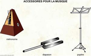 Accessoires pour la musique (Dictionnaire Visuel)
