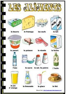 Les aliments