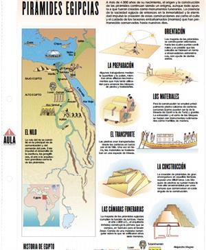 Las pirámides egipcias (elmundo.es)