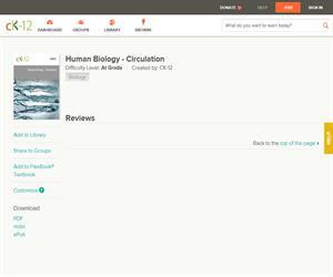 Human Biology - Circulatio?