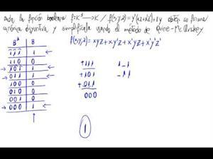 Simplificación de una función booleana (Continuación)
