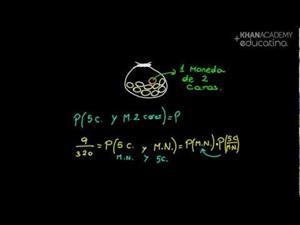 Probabilidad (parte 7).