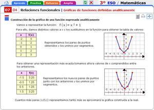 Gráficas de funciones definidas analíticamente. Matemáticas para 3º de Secundaria