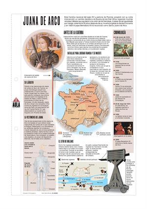 Juana de Arco. Láminas de El Mundo