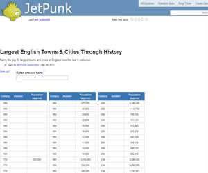 Largest English Towns & Cities Through History